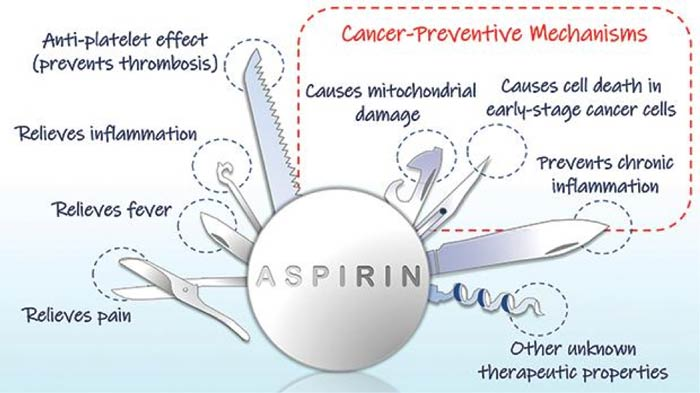 asprin-infographic